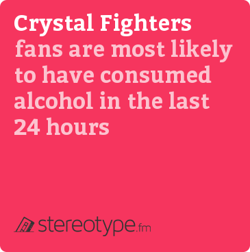 Crystal Fighters fans are most likely to have consumed alcohol in the last 24 hours