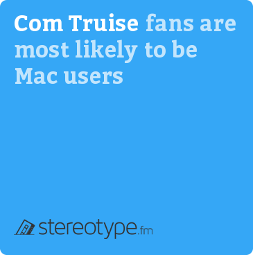 Com Truise fans are most likely to be Mac users