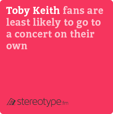 Toby Keith fans are least likely to go to a concert on their own