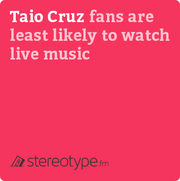 Taio Cruz fans are least likely to watch live music