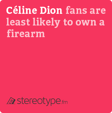 Céline Dion fans are least likely to own a firearm