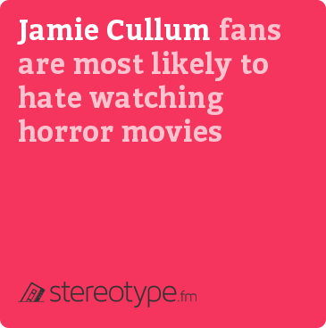 Jamie Cullum fans are most likely to hate watching horror movies