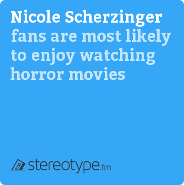 Nicole Scherzinger fans are most likely to enjoy watching horror movies