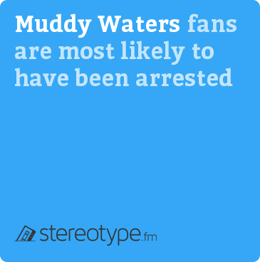 Muddy Waters fans are most likely to have been arrested