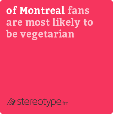of Montreal fans are most likely to be vegetarian