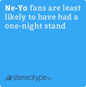 Ne-Yo fans are least likely to have had a one-night stand