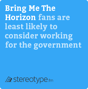 Bring Me The Horizon fans are least likely to consider working for the government