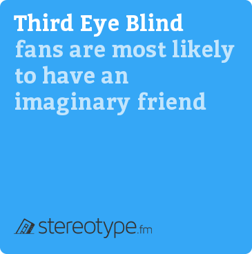 Third Eye Blind fans are most likely to have an imaginary friend