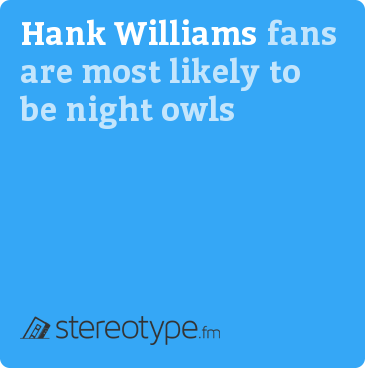Hank Williams fans are most likely to be night owls