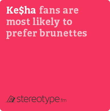 Kesha fans are most likely to prefer brunettes