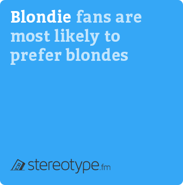 Blondie fans are most likely to prefer blondes
