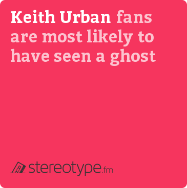 Keith Urban fans are most likely to have seen a ghost