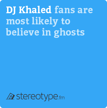 DJ Khaled fans are most likely to believe in ghosts