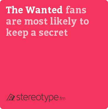 The Wanted fans are most likely to keep a secret