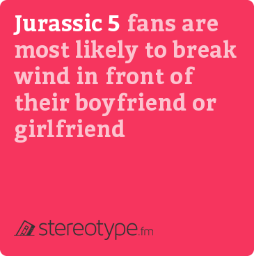 Jurassic 5 fans are most likely to break wind in front of their boyfriend or girlfriend