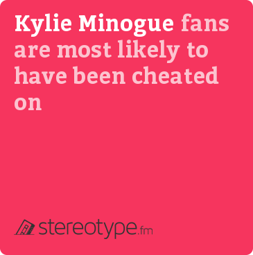 Kylie Minogue fans are most likely to have been cheated on