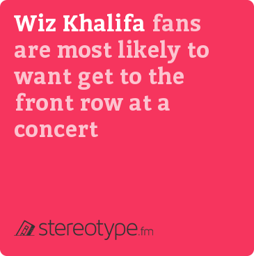 Wiz Khalifa fans are most likely to want get to the front row at a concert