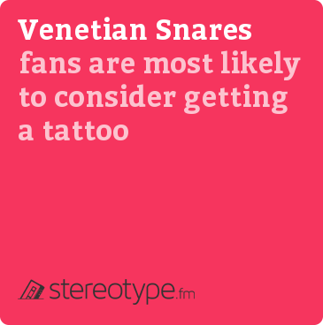 Venetian Snares fans are most likely to consider getting a tattoo