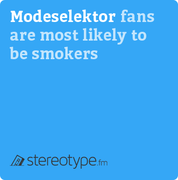 Modeselektor fans are most likely to be smokers
