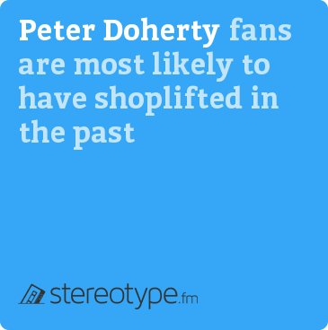 Peter Doherty fans are most likely to have shoplifted in the past