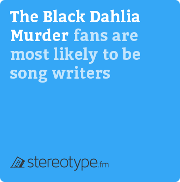 The Black Dahlia Murder fans are most likely to be song writers