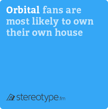 Orbital fans are most likely to own their own house