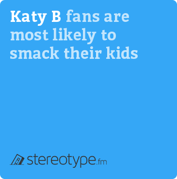 Katy B fans are most likely to smack their kids
