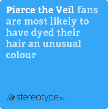 Pierce The Veil fans are most likely to have dyed their hair an unusual colour