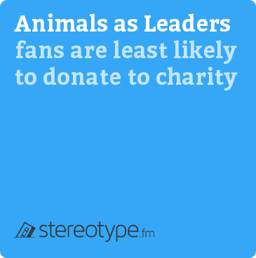 Animals as Leaders fans are least likely to donate to charity