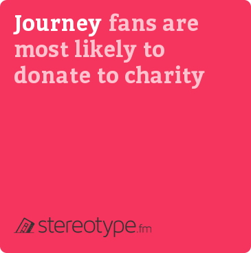Journey fans are most likely to donate to charity