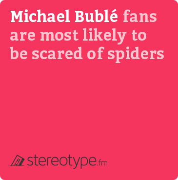 Michael Bublé fans are most likely to be scared of spiders