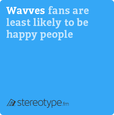 Wavves fans are least likely to be happy people
