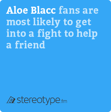 Aloe Blacc fans are most likely to get into a fight to help a friend