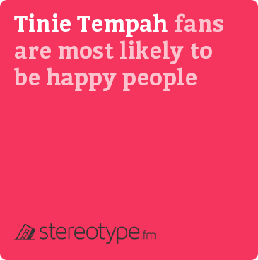 Tinie Tempah fans are most likely to be happy people