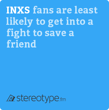 INXS fans are least likely to get into a fight to save a friend