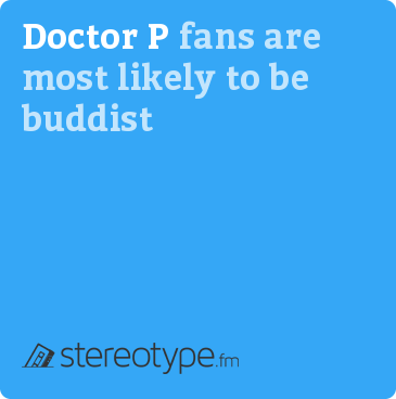 Doctor P fans are most likely to be Buddhist