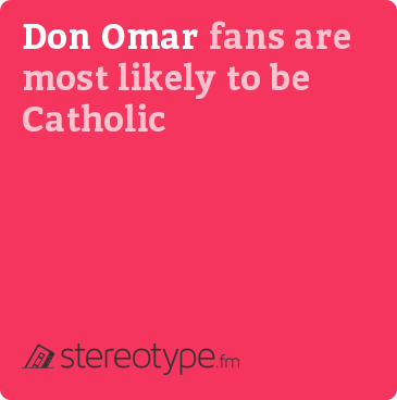 Don Omar fans are most likely to be Catholic