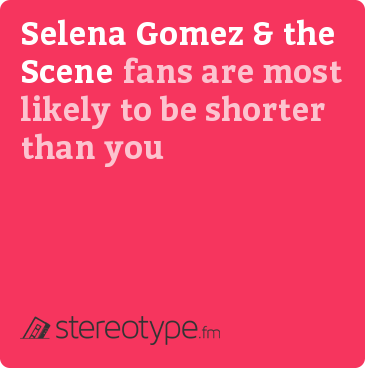 Selena Gomez & The Scene fans are most likely to be shorter than you
