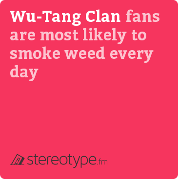 Wu-Tang Clan fans are most likely to smoke weed every day