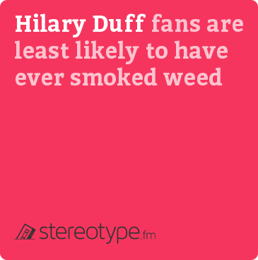 Hilary Duff fans are least likely to have ever smoked weed